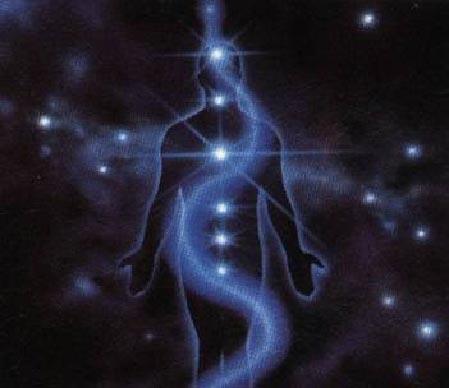 Доказательства существования души